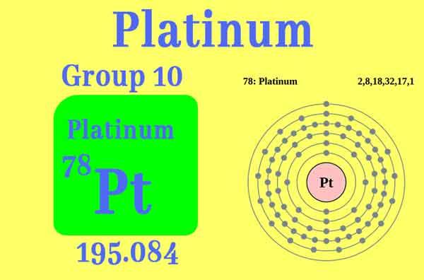 Platinum alloys || What Platinum is Used for || Platinum Chemical Properties