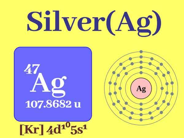 Silver element
