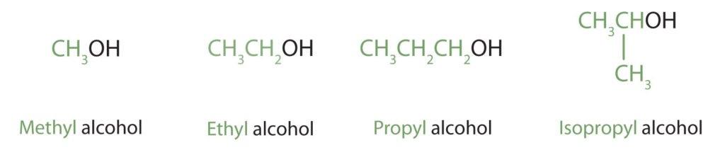 alcohol nomenclature examples