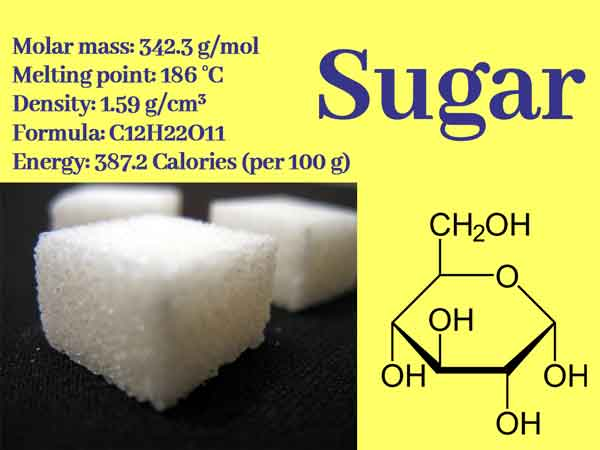 What is the formula of sugar? || Sugar Compounds