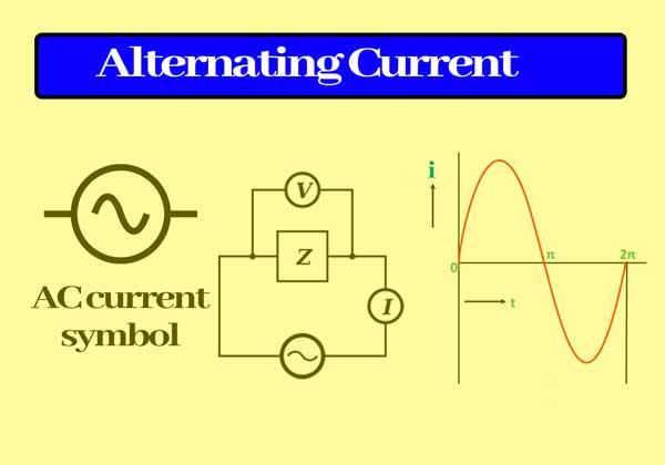 Alternating Current: class 12
