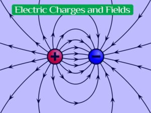 Electric Charges and Fields Class 12