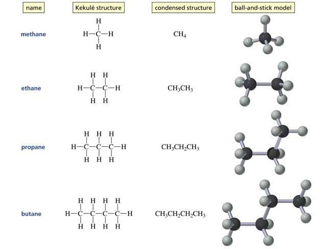 Organic Chemistry class 12