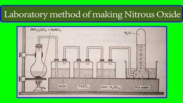 Laboratory method of making nitrous oxide