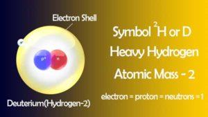 Isotopes of Hydrogen: Deuterium